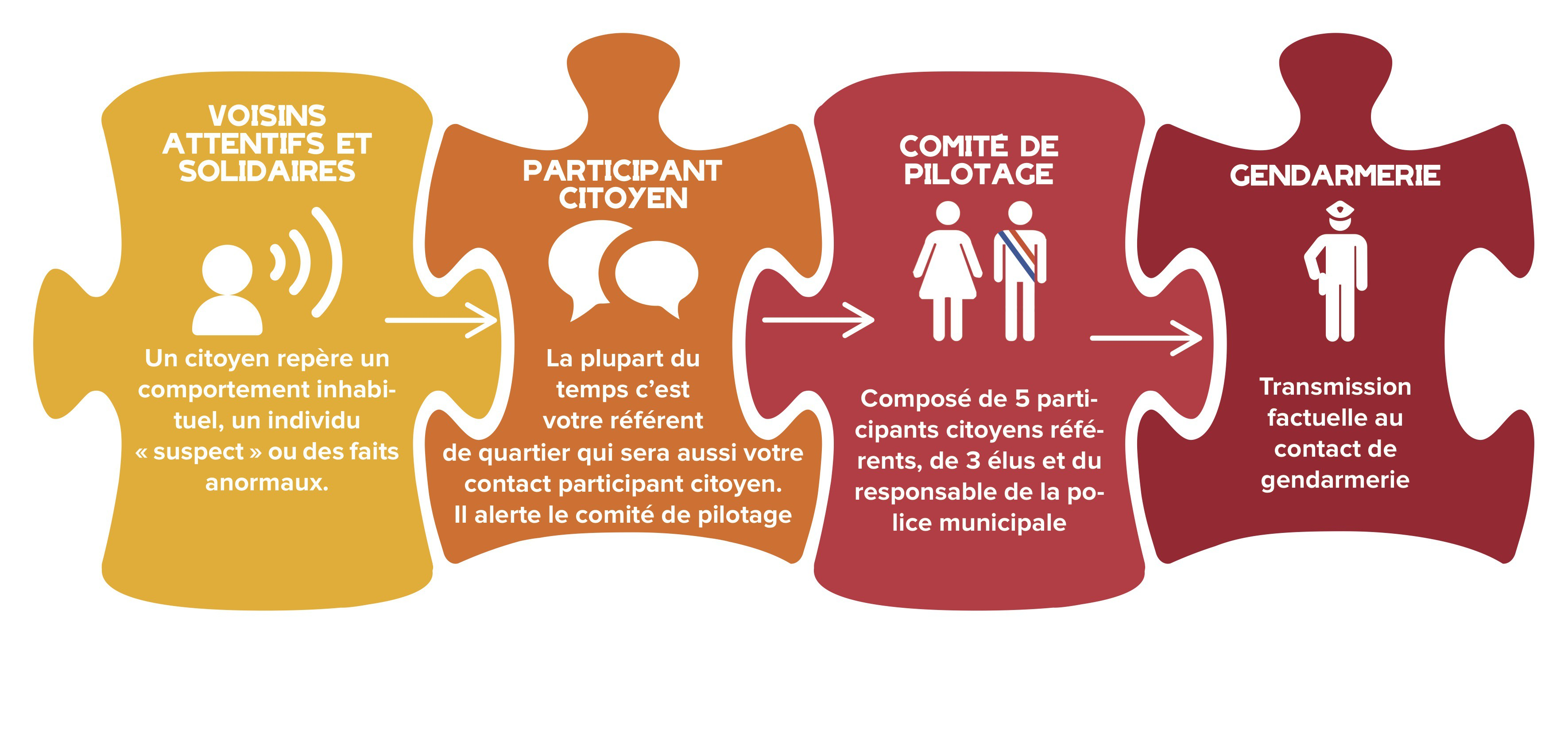 iconographie-participation-citoyenne